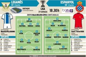 El sueño de Europa pasa por ganar al Leganés
