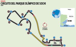El circuito de Sochi del GP de Rusia de F1