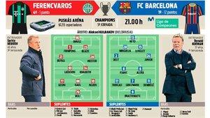 La previa del Ferencvaros-Barça