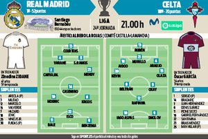 La previa del Real Madrid - Celta de la Jornada 24 de la Liga 2019/20