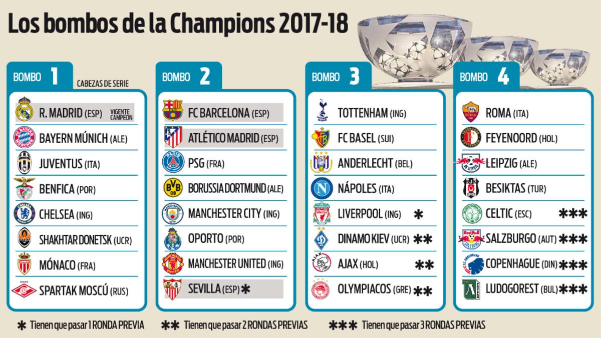 champion liga 2019