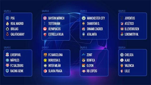 Calendario Champions Legue.Calendario Champions League 2019 2020 Todos Los Horarios