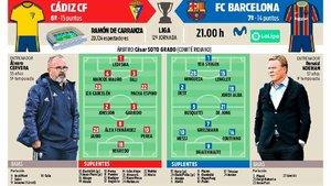 La previa del Cádiz CF - FC Barcelona de este sábado