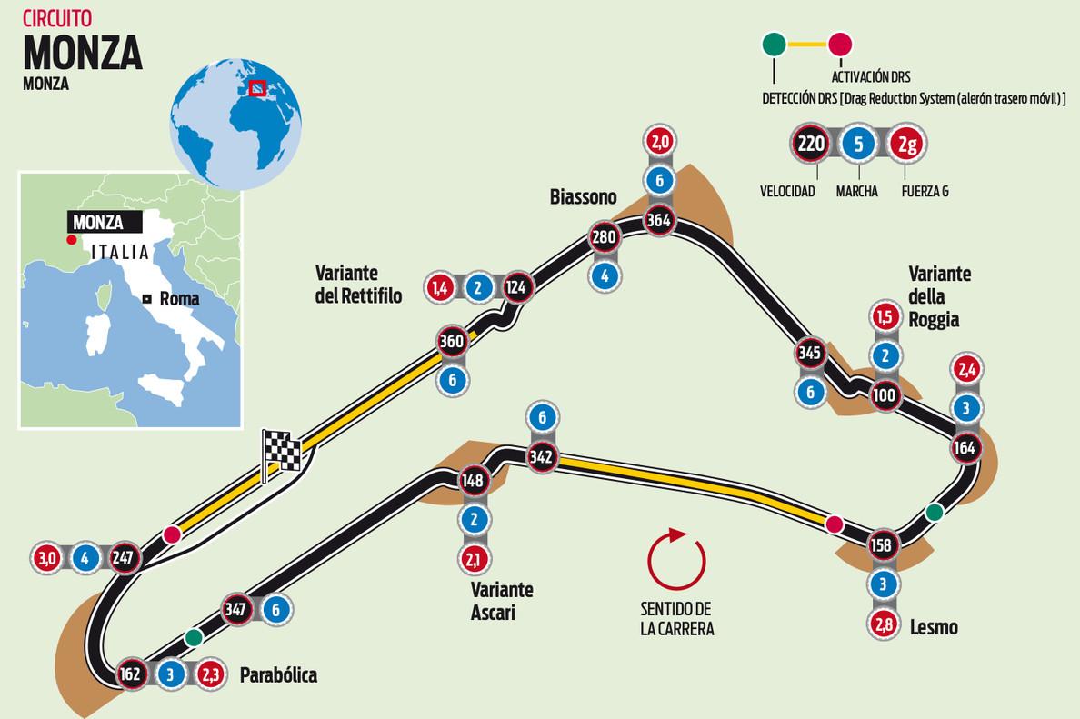 Circuito Monza : Monza rally show all autodromo di monza tracciato con