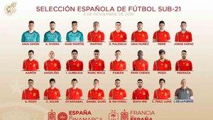 Esta es la lista de Luis de la Fuente para la sub-21