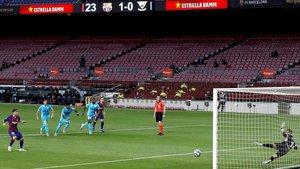 Messi ya suma 21 goles en la Liga 2019-20