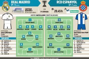 El Espanyol visita esta noche el Santiago Bernabéu