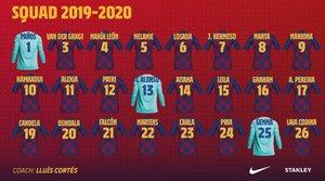 Todos los dorsales para el Baça femenino de la temporada 2019-20