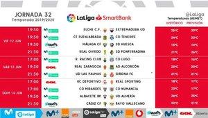 Todos los horarios de la jornada 32 de LaLiga SmartBank