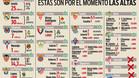 El Atlético es el equipo que más ha gastado por el momento