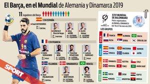 El Barça estará bien represenatdo en el Mundial