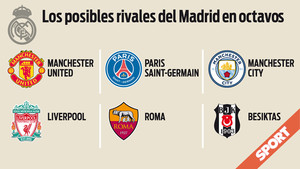 Los posibles rivales del Real Madrid en la Champions League