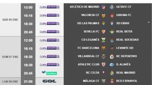 Todos los horarios de la jornada 18 de Primera División