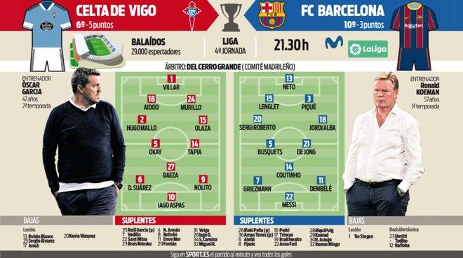 El Barça, sin rotaciones en el primer desplazamiento de Koeman