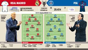 Real Madrid y PSG se miden en el Santiago Bernabéu