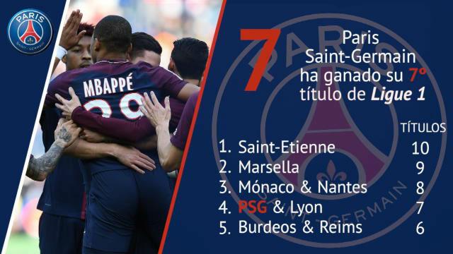 Los números del PSG campeón