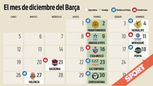 Calendario Del Barca.Un Calendario Temible Para El Barca Lassa