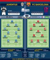 Barca Busca La Quinta Champions Ante Juventus Con Alineacion De Gala
