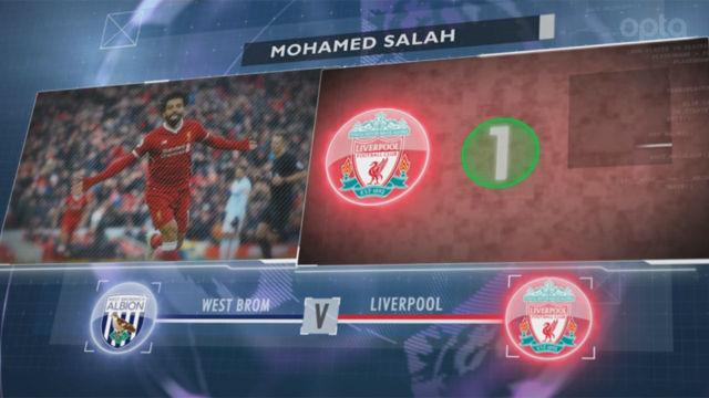 Salah puede superar el récord goleador de Suárez con el Liverpool