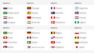 Así han quedado los ocho grupos de la fase de grupos del Mundial 2018 de Rusia