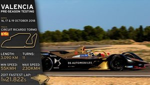 El programa de test de Fórmula E en Valencia