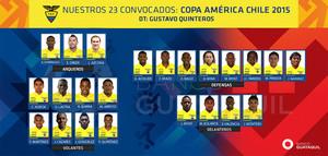Ecuador anunció la lista de 23 jugadores