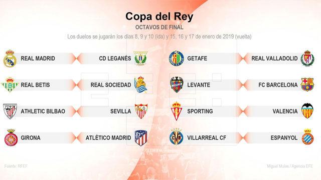 El Levante, rival del Barça en octavos de Copa del Rey