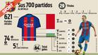 Los 700 partidos de Iniesta