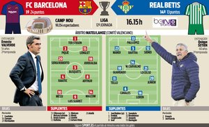 La previa del FC Barcelona - Real Betis