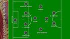 El posible once de futuro de la selección española