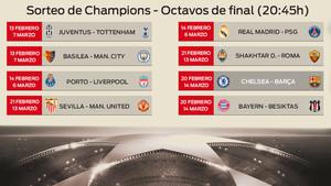 Calendario De Octavos De La Champions 2017 2018 Fechas Y Partidos