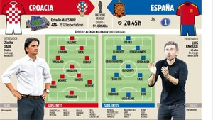 Posibles alineaciones del Croacia - España de la UEFA Nations League