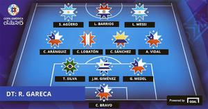 Este es el once ideal de la fase de grupos de la Copa América