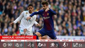 Piqué, un Káiser en el Bernabéu