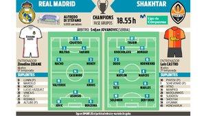 El Real Madrid recibe al Shakhtar Donestk