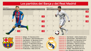 The Eight Games That Will Decide If Barca Of Real Madrid Win La Liga