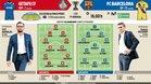 Las posibles alineaciones del Getafe y Barça en el Coliseum