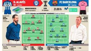 La previa del Alavés-Barça