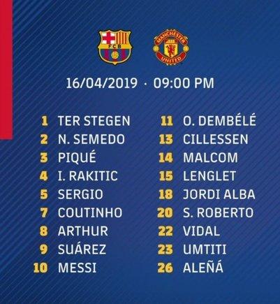 Alineaciones del FC Barcelona-Manchester United