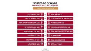 Los partidos de octavos de la Copa del Rey Juvenil
