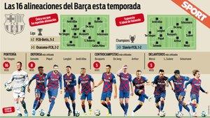 Valverde, por distintas circunstancias, solo ha repetido el once titular en una ocasión esta temporada
