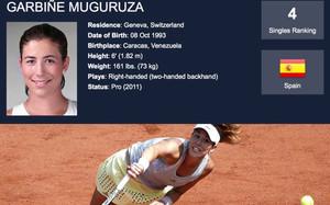 La web del circuito femenino ya refleja el cambio de residencia de Garbiñe Muguruza