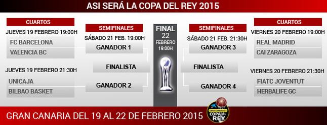 horarios y televisiones de la Copa del Rey