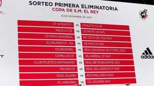 Se celebró el sorteo de la primera ronda de la Copa del Rey 2019/20
