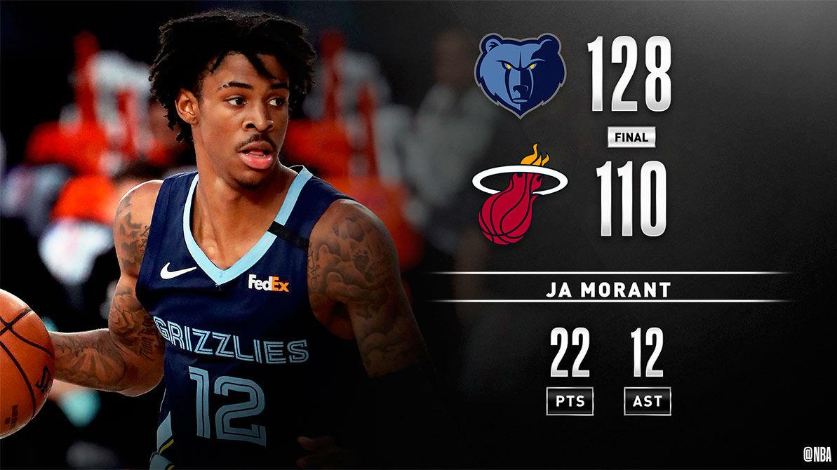 Ja Morant brilla en la victoria de los Grizzlies ante Miami Heat