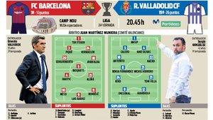 La previa del FC Barcelona - Valladolid de este sábado en el Camp Nou