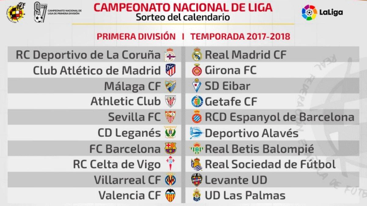 Calendario Futbol Primera Division.El Calendario De La Liga Del Fc Barcelona Al Completo