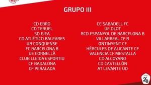 Distribución del Grupo III de Segunda División B para la temporada 18/19