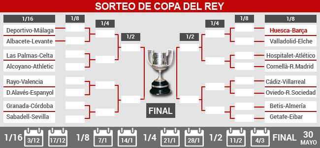 Cuartos Copa Del Rey | No Habra Revancha Barca Madrid En La Final De La Copa Del Rey Copa D