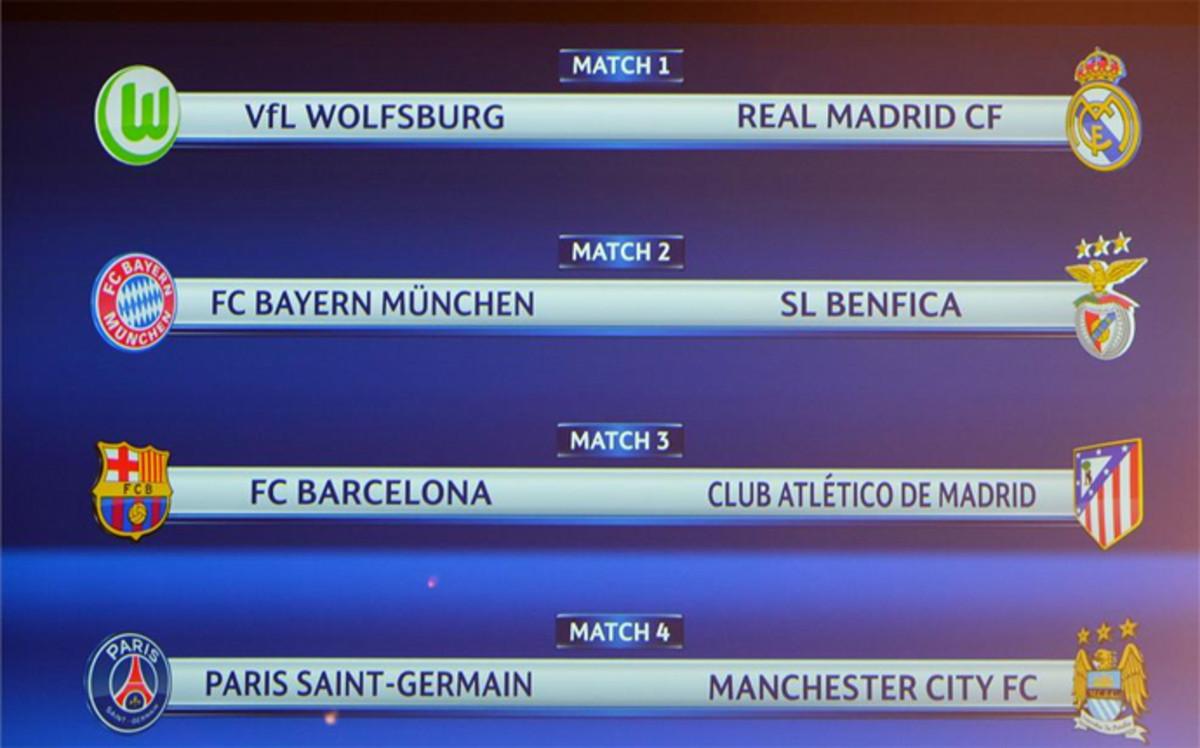 Sorteo Champions. Fechas y horarios de los partidos de cuartos